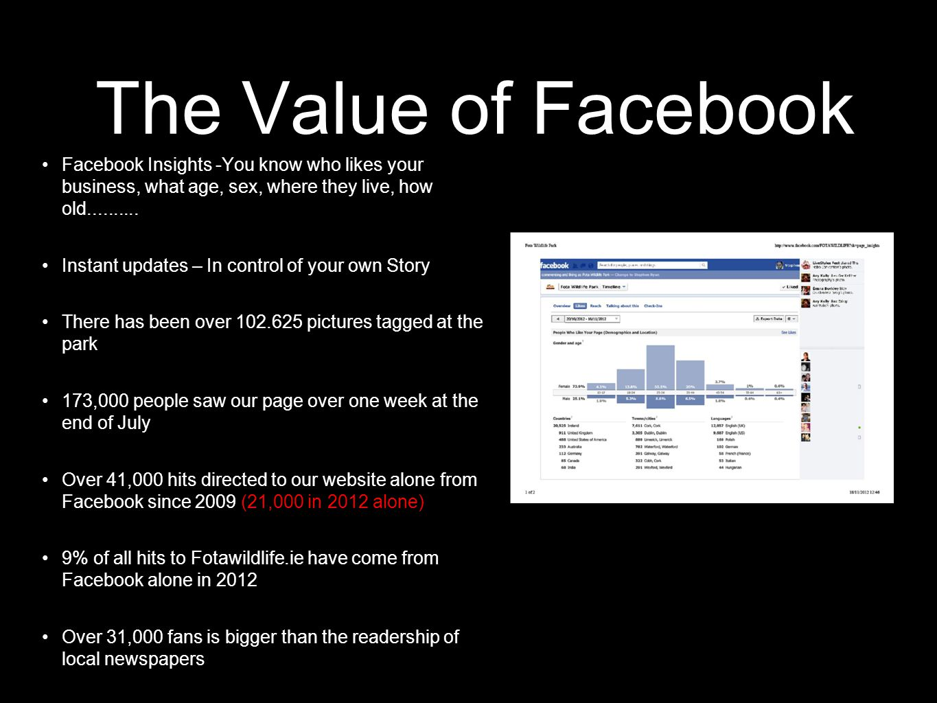 The Value of Facebook Facebook Insights -You know who likes your business, what age, sex, where they live, how old