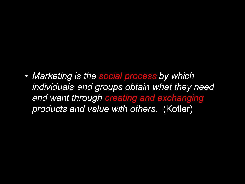 Marketing Quiz Branding Public Relations Advertising Signage Website Sponsorship Direct Mail