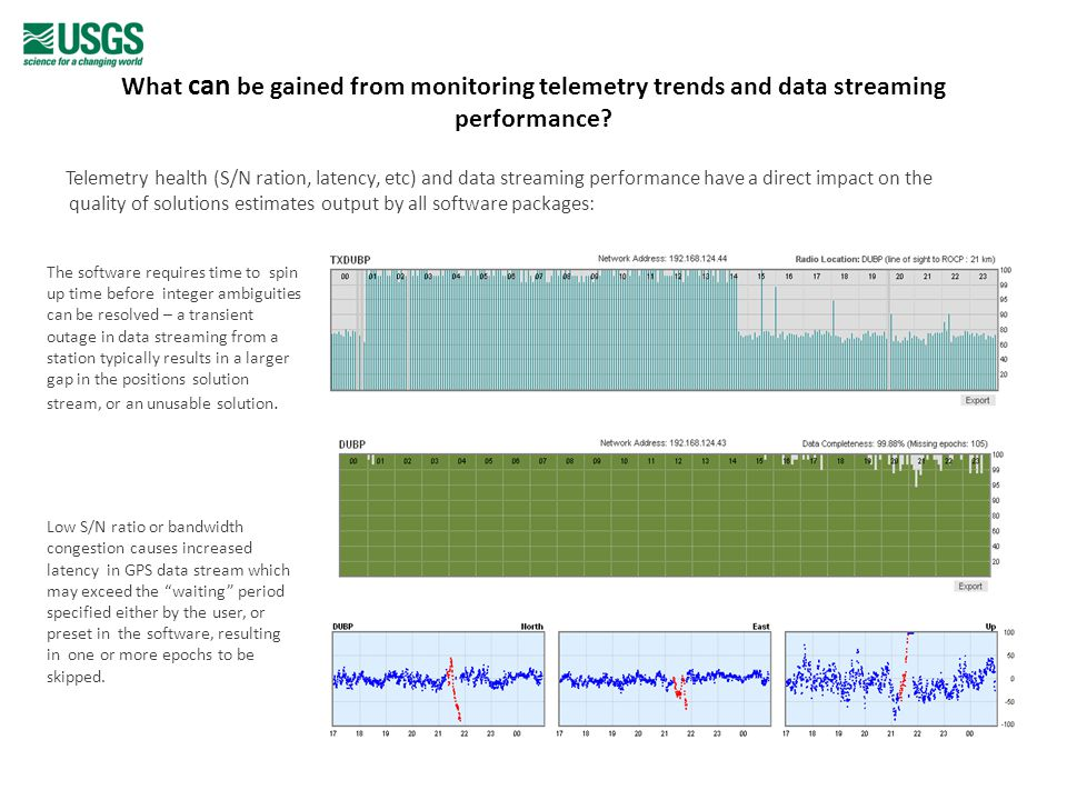 What can be gained from monitoring telemetry trends and data streaming performance? Telemetry health (S/N ration, latency, etc) and data streaming per