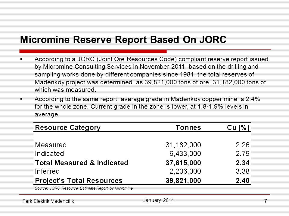Park Elektrik7 Micromine Reserve Report Based On JORC According to a JORC (Joint Ore Resources Code) compliant reserve report issued by Micromine Consulting Services in November 2011, based on the drilling and sampling works done by different companies since 1981, the total reserves of Madenköy project was determined as 39,821,000 tons of ore, 31,182,000 tons of which was measured.