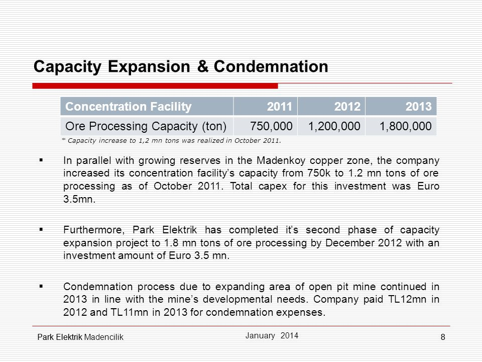 Park Elektrik8 Capacity Expansion & Condemnation In parallel with growing reserves in the Madenkoy copper zone, the company increased its concentration facilitys capacity from 750k to 1.2 mn tons of ore processing as of October 2011.