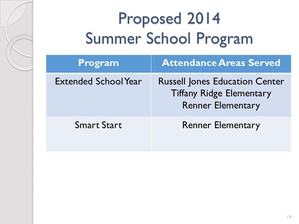 Proposed 2014 Summer School Program ProgramAttendance Areas Served Extended School YearRussell Jones Education Center Tiffany Ridge Elementary Renner Elementary Smart StartRenner Elementary 19
