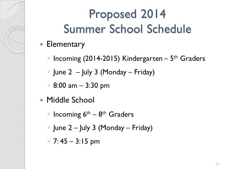 Proposed 2014 Summer School Schedule Elementary Incoming (2014-2015) Kindergarten – 5 th Graders June 2 – July 3 (Monday – Friday) 8:00 am – 3:30 pm Middle School Incoming 6 th – 8 th Graders June 2 – July 3 (Monday – Friday) 7: 45 – 3:15 pm 20