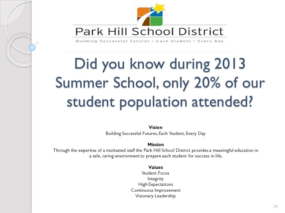 24 Did you know during 2013 Summer School, only 20% of our student population attended.