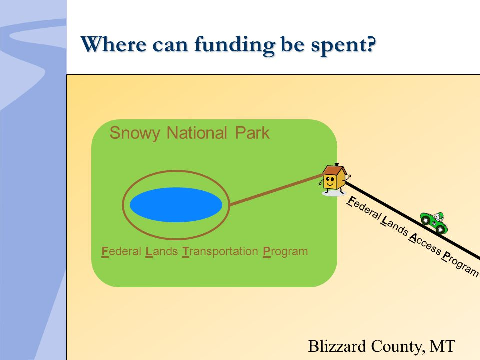 Blizzard County, MT Where can funding be spent? Federal Lands Access Program Snowy National Park Federal Lands Transportation Program