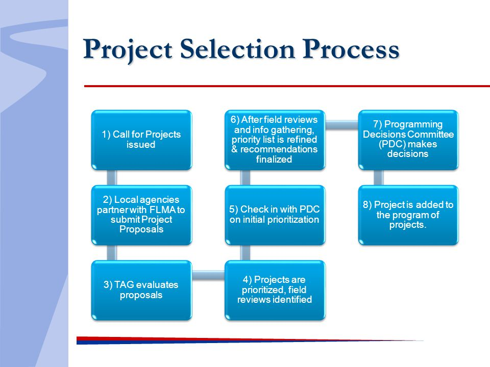 Project Selection Process 1) Call for Projects issued 2) Local agencies partner with FLMA to submit Project Proposals 3) TAG evaluates proposals 4) Projects are prioritized, field reviews identified 5) Check in with PDC on initial prioritization 6) After field reviews and info gathering, priority list is refined & recommendations finalized 7) Programming Decisions Committee (PDC) makes decisions 8) Project is added to the program of projects.