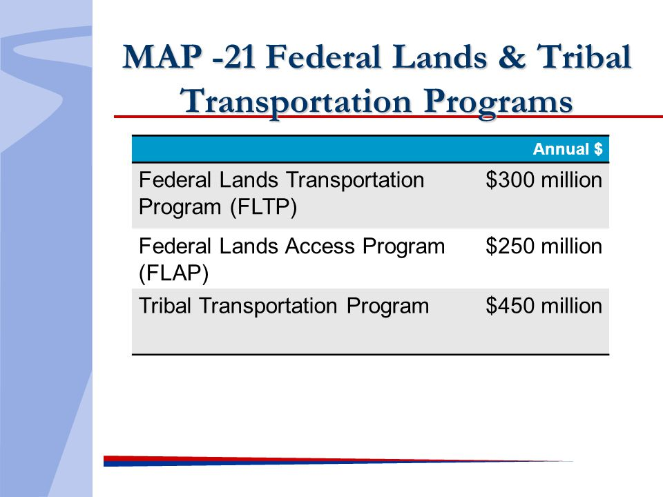 Federal Lands Access Program (the Application) Tips for good proposals Be clear about the intended work Be clear about who should deliver the project Sound as certain as possible about the source of the match