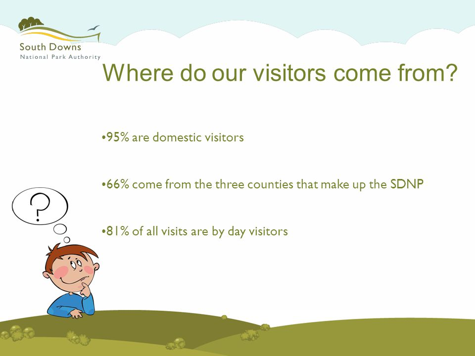 Where do our visitors come from.