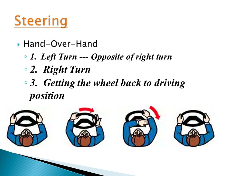 Hand-Over-Hand 1.Left Turn --- Opposite of right turn 1. Left Turn --- Opposite of right turn 2. Right Turn 2. Right Turn 3. Getting the wheel back to