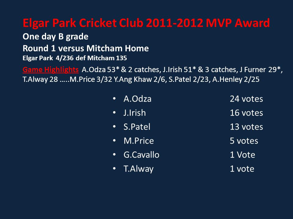 Elgar Park Cricket Club 2011-2012 MVP Award One day B grade Round 1 versus Mitcham Home Elgar Park 4/236 def Mitcham 135 Game Highlights A.Odza 53* & 2 catches, J.Irish 51* & 3 catches, J Furner 29*, T.Alway 28 …..M.Price 3/32 Y.Ang Khaw 2/6, S.Patel 2/23, A.Henley 2/25 A.Odza24 votes J.Irish16 votes S.Patel13 votes M.Price5 votes G.Cavallo1 Vote T.Alway1 vote