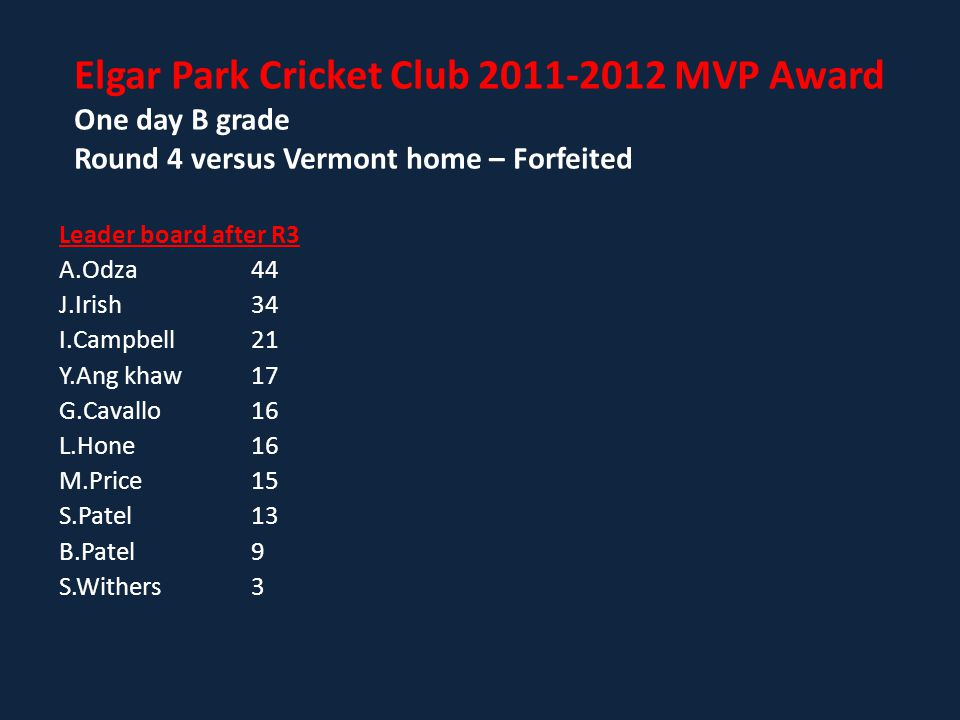 Leader board after R3 A.Odza44 J.Irish34 I.Campbell21 Y.Ang khaw 17 G.Cavallo16 L.Hone16 M.Price15 S.Patel13 B.Patel 9 S.Withers 3 Elgar Park Cricket Club 2011-2012 MVP Award One day B grade Round 4 versus Vermont home – Forfeited