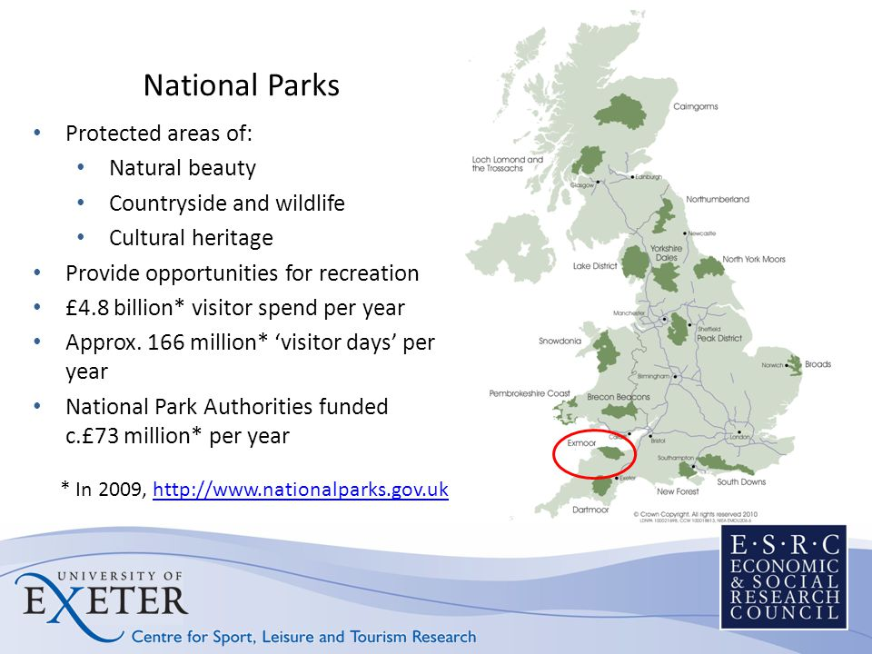National Parks Protected areas of: Natural beauty Countryside and wildlife Cultural heritage Provide opportunities for recreation £4.8 billion* visitor spend per year Approx.
