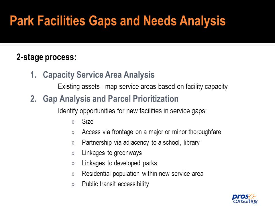 2-stage process: 1.Capacity Service Area Analysis Existing assets - map service areas based on facility capacity 2.Gap Analysis and Parcel Prioritization Identify opportunities for new facilities in service gaps: »Size »Access via frontage on a major or minor thoroughfare »Partnership via adjacency to a school, library »Linkages to greenways »Linkages to developed parks »Residential population within new service area »Public transit accessibility Park Facilities Gaps and Needs Analysis