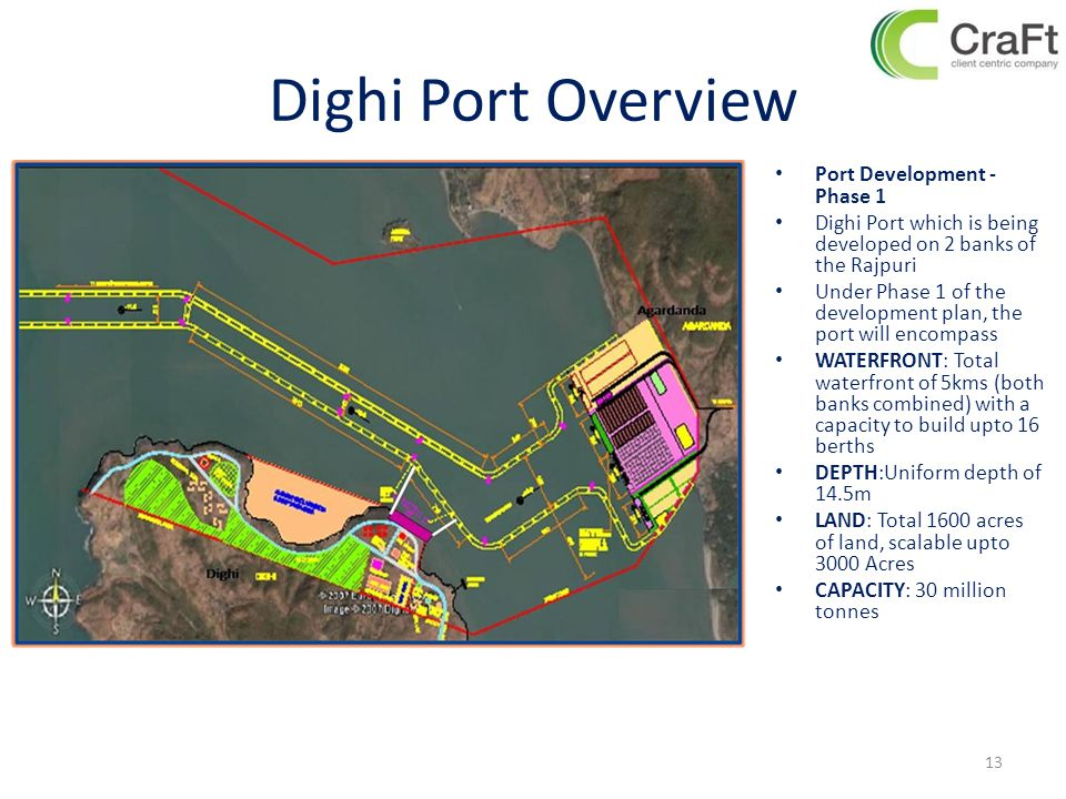 Dighi Port Overview Port Development - Phase 1 Dighi Port which is being developed on 2 banks of the Rajpuri Under Phase 1 of the development plan, th