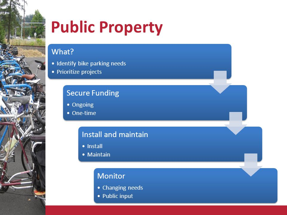Public Property What? Identify bike parking needs Prioritize projects Secure Funding Ongoing One-time Install and maintain Install Maintain Monitor Ch