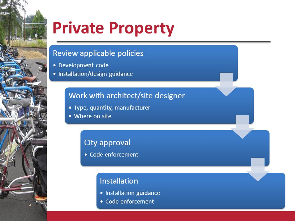 Private Property Review applicable policies Development code Installation/design guidance Work with architect/site designer Type, quantity, manufacturer Where on site City approval Code enforcement Installation Installation guidance Code enforcement