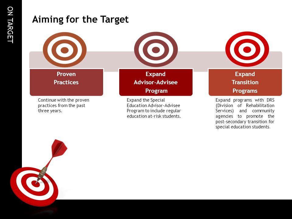 ON TARGET Continue with the proven practices from the past three years.