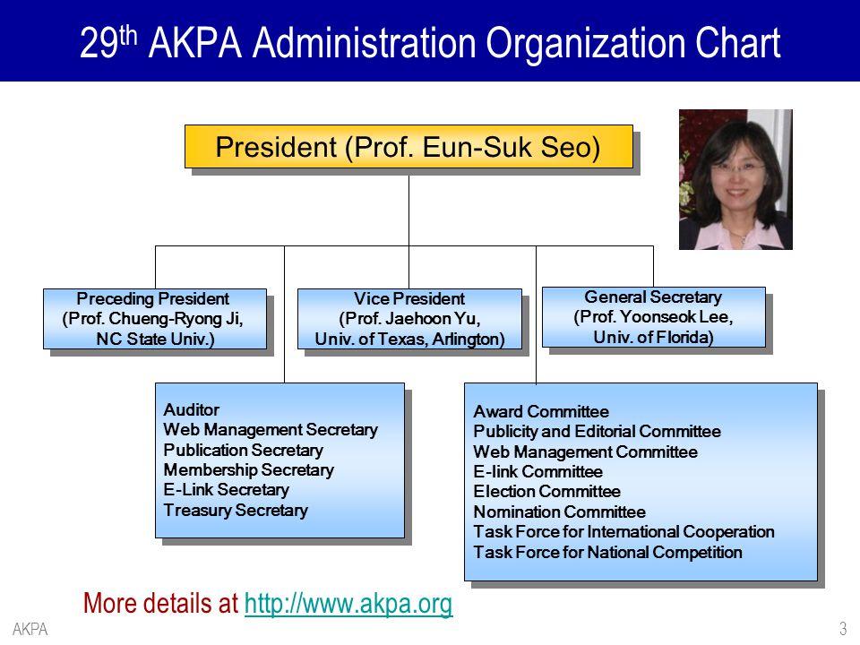 29 th AKPA Administration Organization Chart Preceding President (Prof. Chueng-Ryong Ji, NC State Univ.) Preceding President (Prof. Chueng-Ryong Ji, N