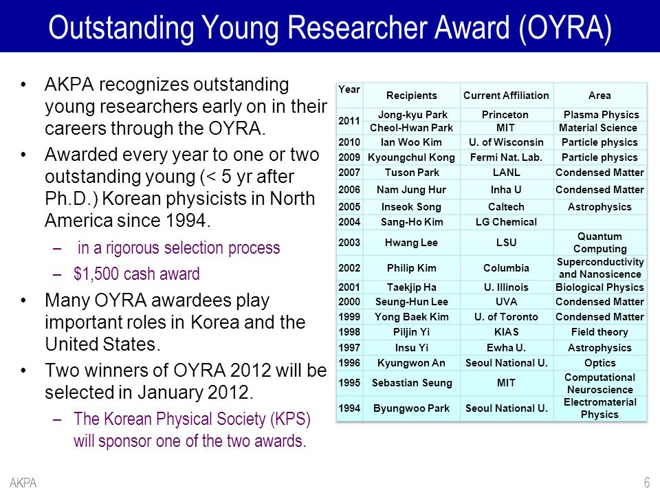 Outstanding Young Researcher Award (OYRA) AKPA recognizes outstanding young researchers early on in their careers through the OYRA. Awarded every year