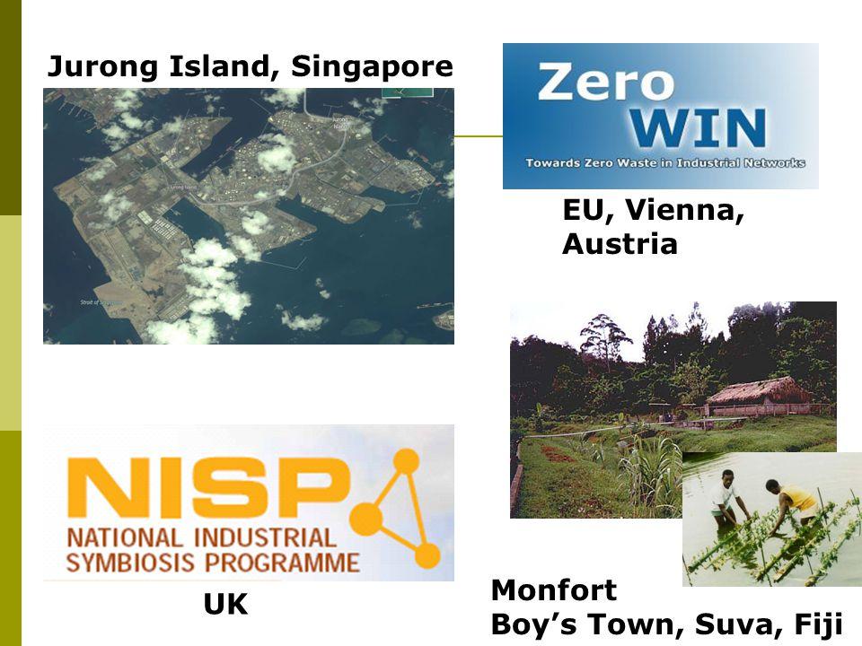 Jurong Island, Singapore UK EU, Vienna, Austria Monfort Boys Town, Suva, Fiji