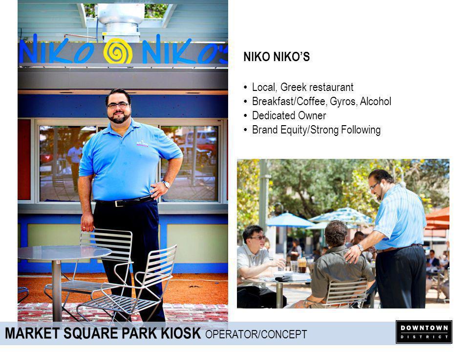 375 SQUARE FEET Kiosk = $250K Kitchen Equipment = $50K Dining Trellis = $125K MARKET SQUARE PARK KIOSK CONSTRUCTION