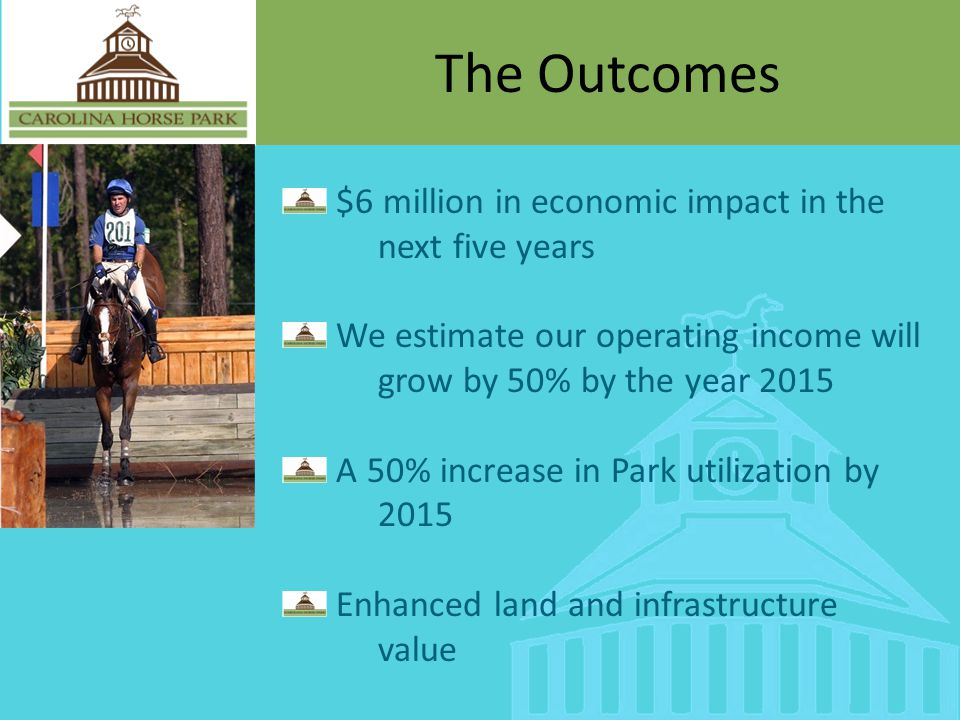 The Outcomes $6 million in economic impact in the next five years We estimate our operating income will grow by 50% by the year 2015 A 50% increase in Park utilization by 2015 Enhanced land and infrastructure value