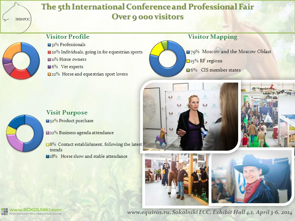 The 5th International Conference and Professional Fair Over 9 000 visitors www.equiros.ru.