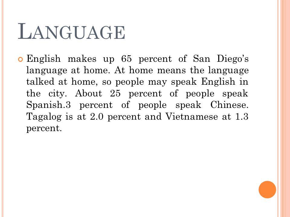L ANGUAGE English makes up 65 percent of San Diegos language at home.
