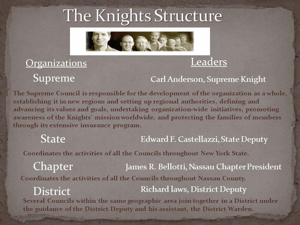 Organizations Council Leaders All members of the Knights of Columbus belong to a particular Council, and any group of at least thirty men may apply to found a new Council in their area.