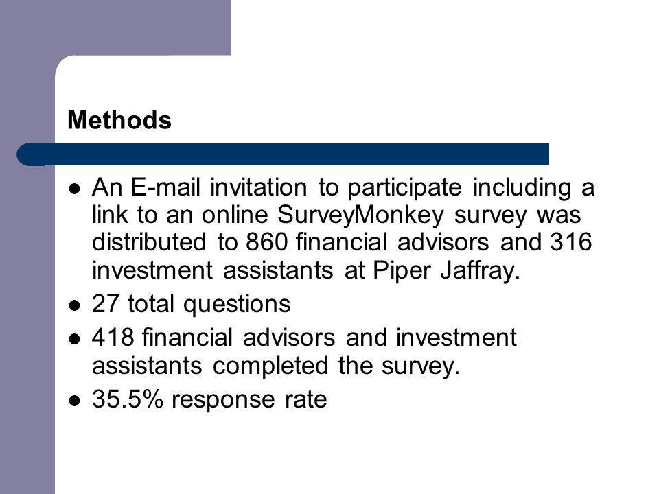 Methods An E-mail invitation to participate including a link to an online SurveyMonkey survey was distributed to 860 financial advisors and 316 invest