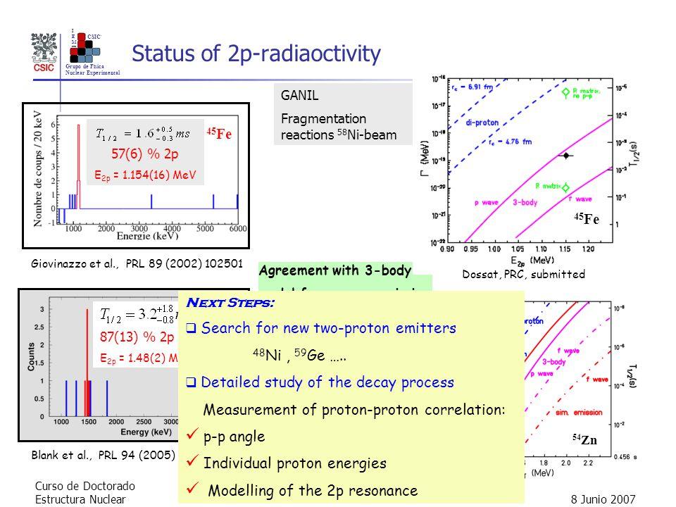Grupo de Física Nuclear Experimental IEMIEM CSIC Curso de Doctorado Estructura Nuclear M.J.G.