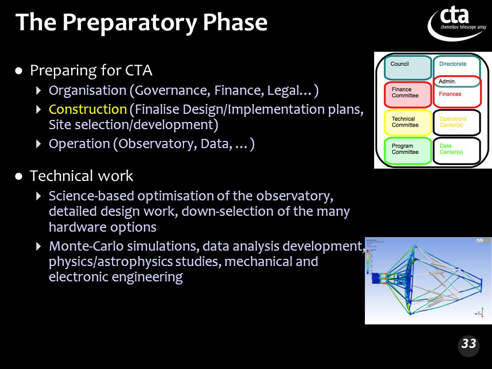 33 The Preparatory Phase Preparing for CTA Organisation (Governance, Finance, Legal…) Construction (Finalise Design/Implementation plans, Site selection/development) Operation (Observatory, Data, …) Technical work Science-based optimisation of the observatory, detailed design work, down-selection of the many hardware options Monte-Carlo simulations, data analysis development, physics/astrophysics studies, mechanical and electronic engineering