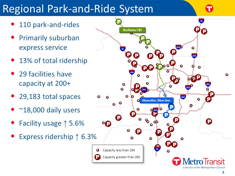 Regional Park-and-Ride System 110 park-and-rides Primarily suburban express service 13% of total ridership 29 facilities have capacity at 200+ 29,183 total spaces ~18,000 daily users Facility usage 5.6% Express ridership 6.3% 3 P P Capacity less than 200 Capacity greater than 200 Hiawatha /Blue Line Northstar CRT