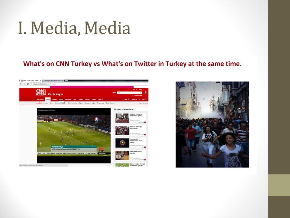 I. Media, Media