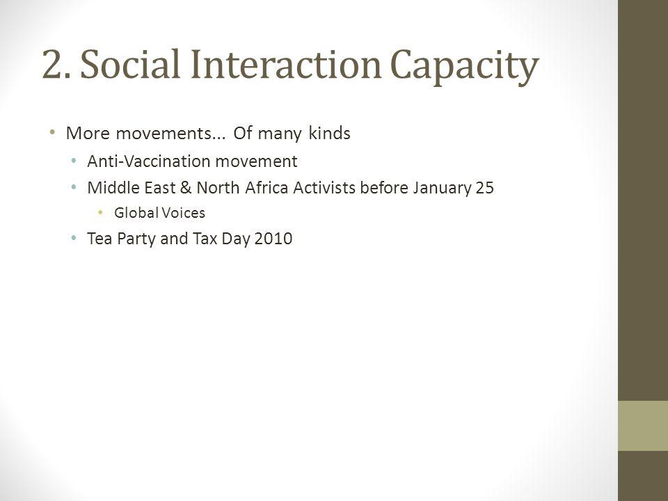 2. Social Interaction Capacity More movements...