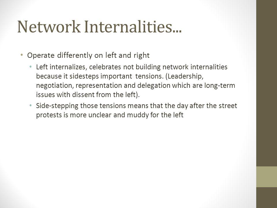 Network Internalities...
