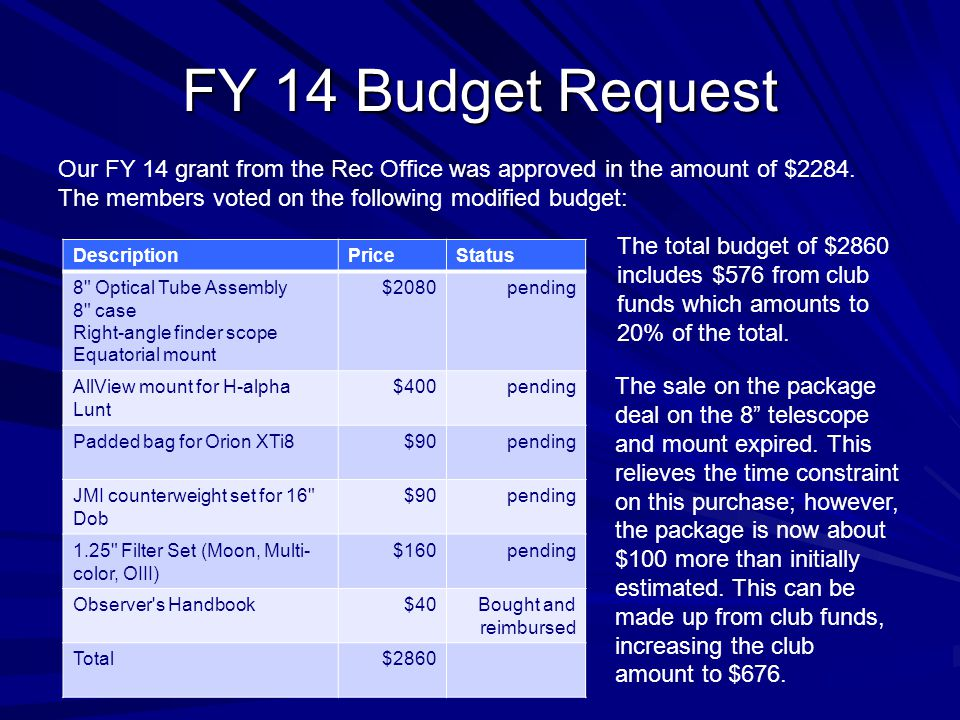 Equipment Check-out 1.Fill it out for all club equipment you have.
