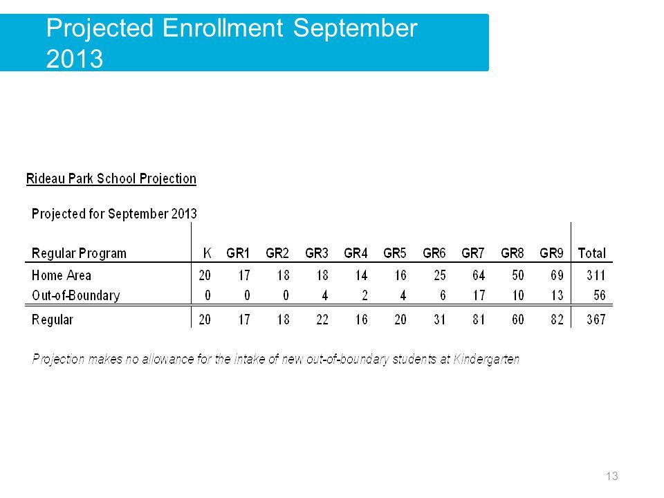 Projected Enrollment September 2013 13