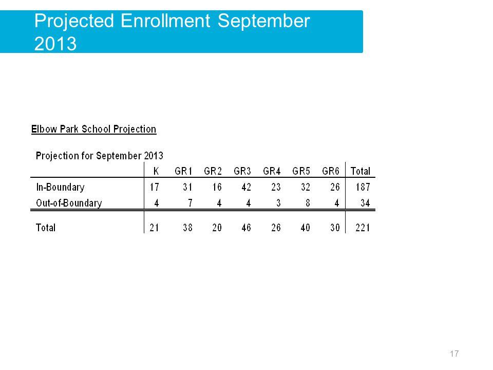 Projected Enrollment September 2013 17