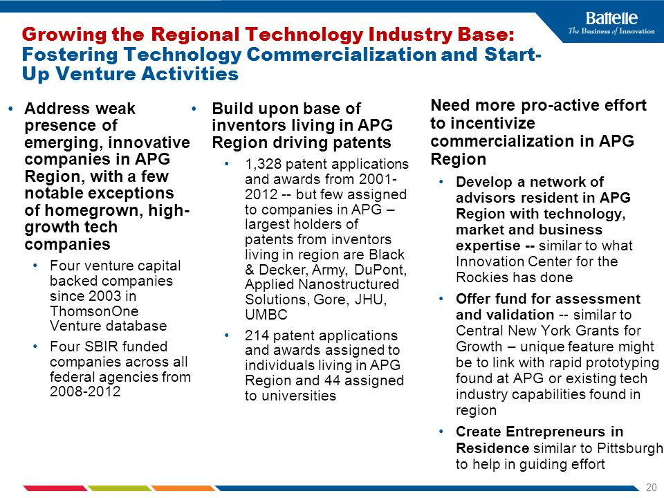 20 Growing the Regional Technology Industry Base: Fostering Technology Commercialization and Start- Up Venture Activities Need more pro-active effort to incentivize commercialization in APG Region Develop a network of advisors resident in APG Region with technology, market and business expertise -- similar to what Innovation Center for the Rockies has done Offer fund for assessment and validation -- similar to Central New York Grants for Growth – unique feature might be to link with rapid prototyping found at APG or existing tech industry capabilities found in region Create Entrepreneurs in Residence similar to Pittsburgh to help in guiding effort Address weak presence of emerging, innovative companies in APG Region, with a few notable exceptions of homegrown, high- growth tech companies Four venture capital backed companies since 2003 in ThomsonOne Venture database Four SBIR funded companies across all federal agencies from Build upon base of inventors living in APG Region driving patents 1,328 patent applications and awards from but few assigned to companies in APG – largest holders of patents from inventors living in region are Black & Decker, Army, DuPont, Applied Nanostructured Solutions, Gore, JHU, UMBC 214 patent applications and awards assigned to individuals living in APG Region and 44 assigned to universities