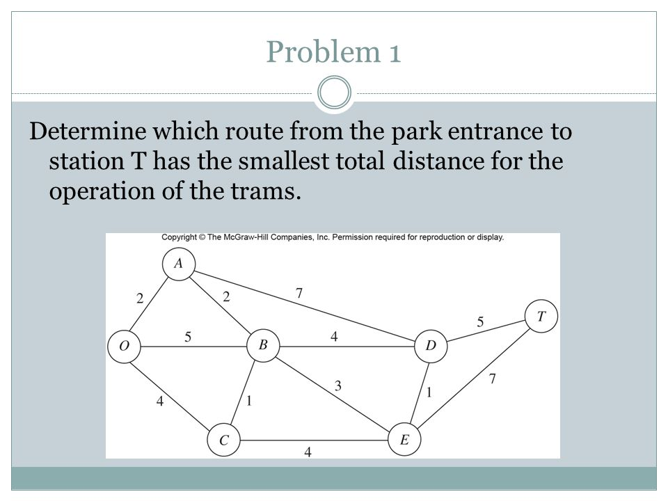Problem 1 Determine which route from the park entrance to station T has the smallest total distance for the operation of the trams.