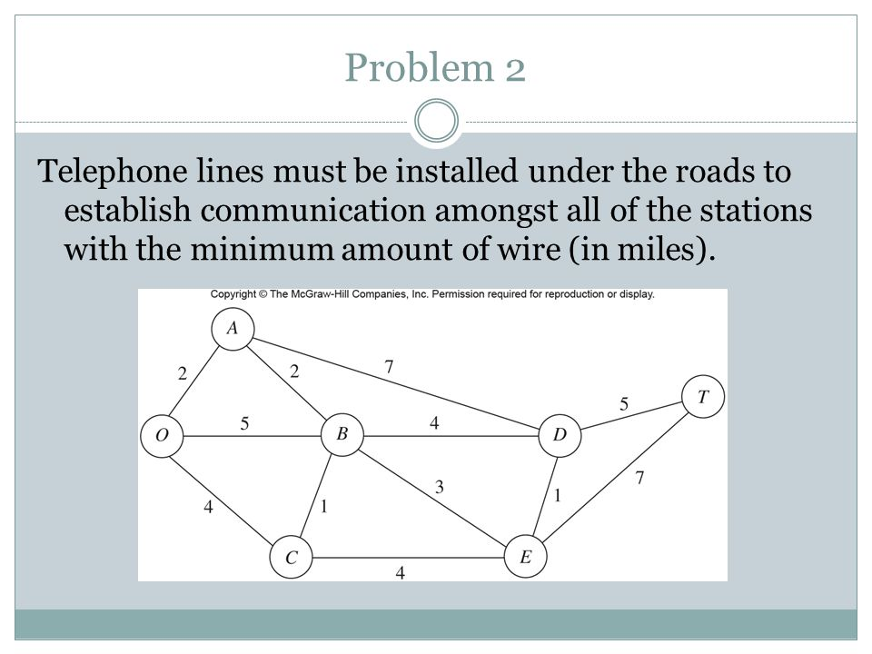 Problem 2 Telephone lines must be installed under the roads to establish communication amongst all of the stations with the minimum amount of wire (in miles).