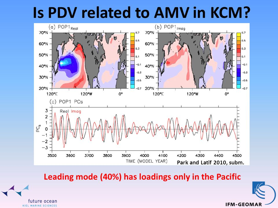 Is PDV related to AMV in KCM.