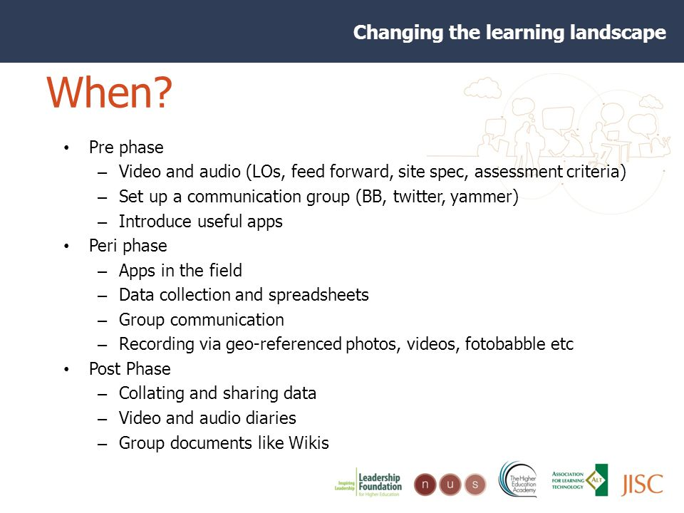Changing the learning landscape When.