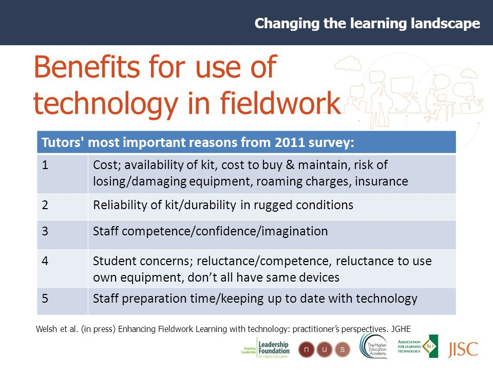 Changing the learning landscape Benefits for use of technology in fieldwork Welsh et al.