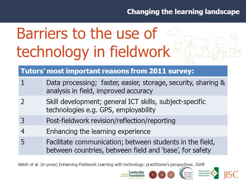 Changing the learning landscape Barriers to the use of technology in fieldwork Tutors most important reasons from 2011 survey: 1Data processing; faster, easier, storage, security, sharing & analysis in field, improved accuracy 2Skill development; general ICT skills, subject-specific technologies e.g.
