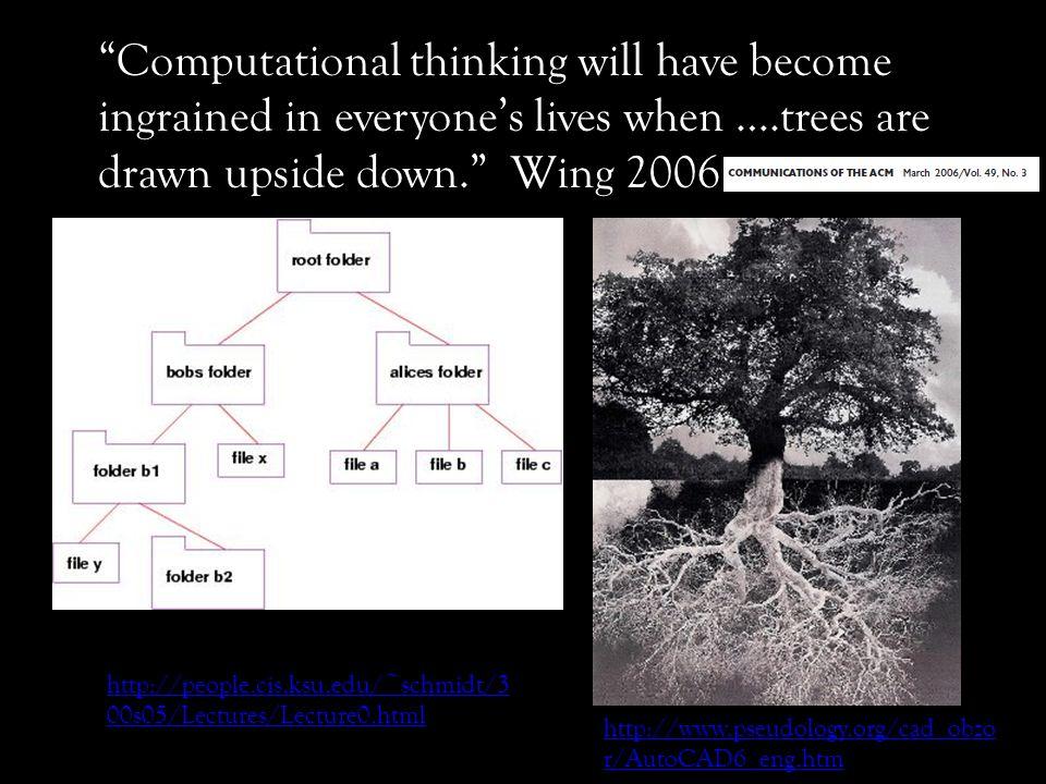 Tree Identifications