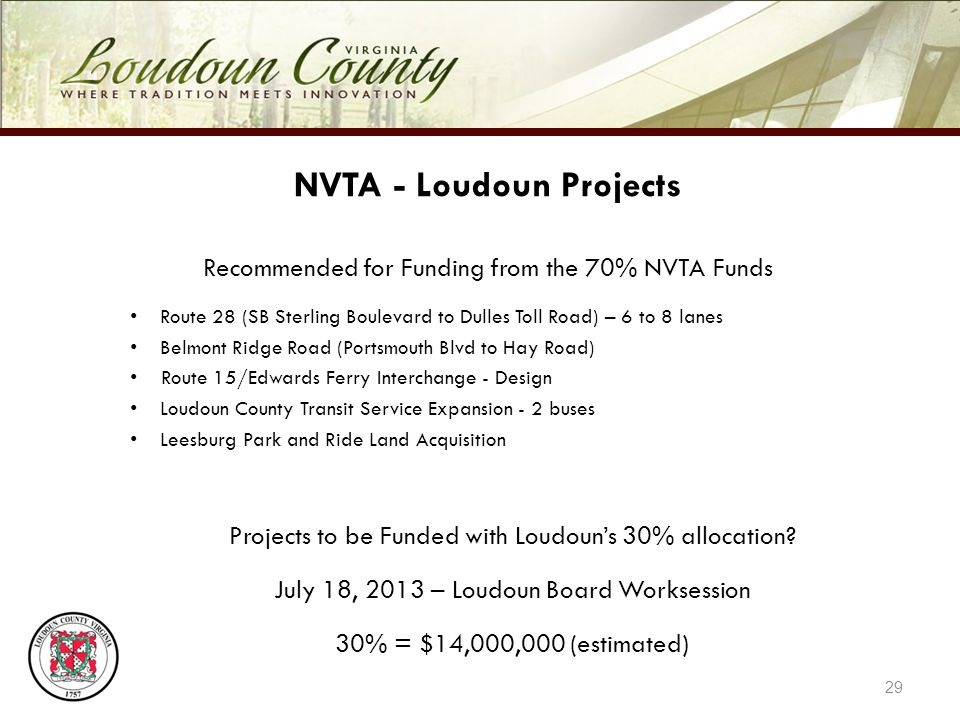 29 NVTA - Loudoun Projects Recommended for Funding from the 70% NVTA Funds Route 28 (SB Sterling Boulevard to Dulles Toll Road) – 6 to 8 lanes Belmont Ridge Road (Portsmouth Blvd to Hay Road) Route 15/Edwards Ferry Interchange - Design Loudoun County Transit Service Expansion - 2 buses Leesburg Park and Ride Land Acquisition Projects to be Funded with Loudouns 30% allocation.