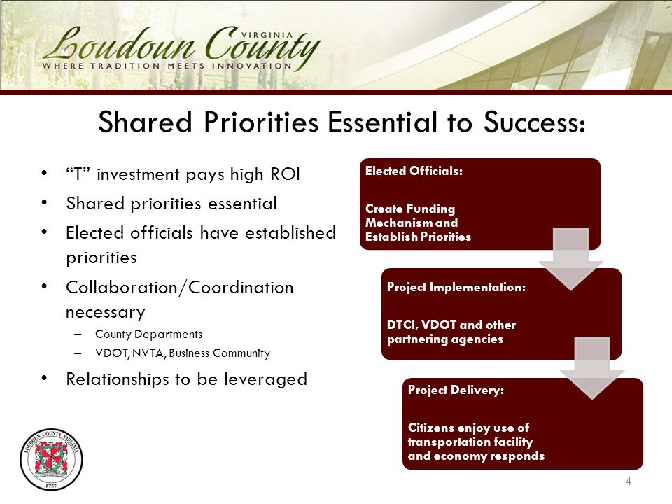 Shared Priorities Essential to Success: T investment pays high ROI Shared priorities essential Elected officials have established priorities Collaboration/Coordination necessary – County Departments – VDOT, NVTA, Business Community Relationships to be leveraged Elected Officials: Create Funding Mechanism and Establish Priorities Project Implementation: DTCI, VDOT and other partnering agencies Project Delivery: Citizens enjoy use of transportation facility and economy responds 4