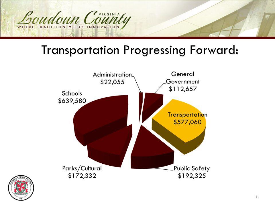 Transportation Progressing Forward: 5
